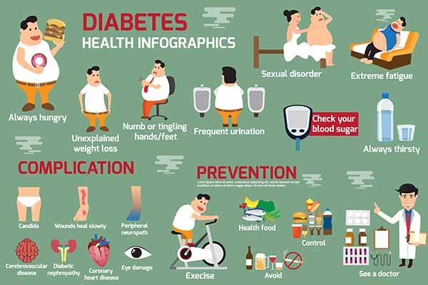 Malattie Metaboliche e Sport