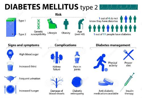 Diabete Mellito e Sport
